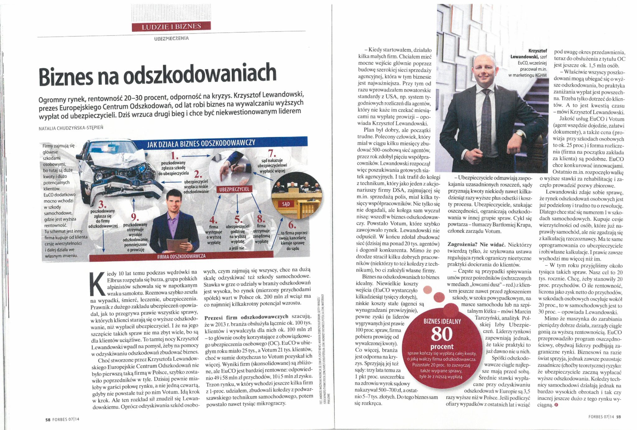 Forbes-page-001