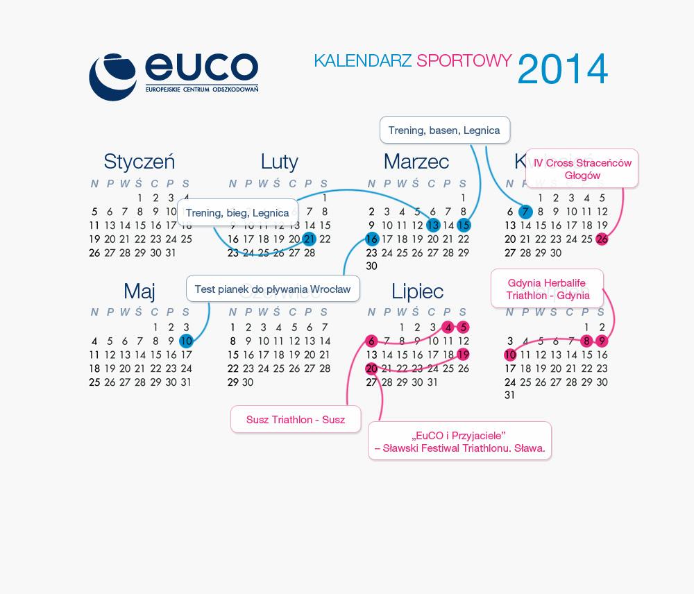 EuCO Kalendarz sportowy 2014
